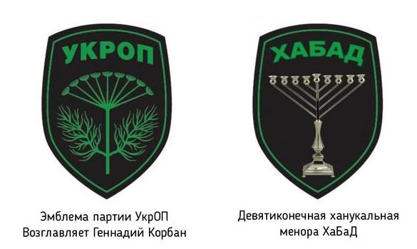 """У партии """"Конгресс украинских националистов"""" конфискованы незаконные взносы, - глава НАПК Корчак - Цензор.НЕТ 3417"""