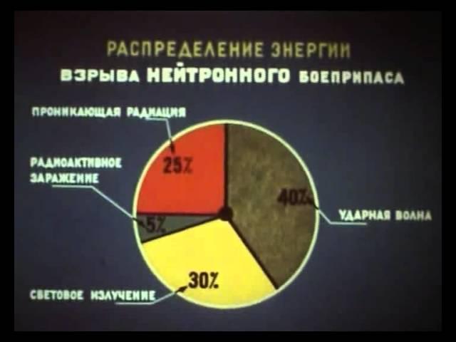 опасность в применении статинов