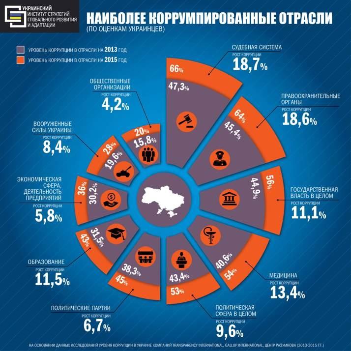 В рейтинге инвестпривлекательности Украина за год поднялась на 20 позиций - Цензор.НЕТ 3806