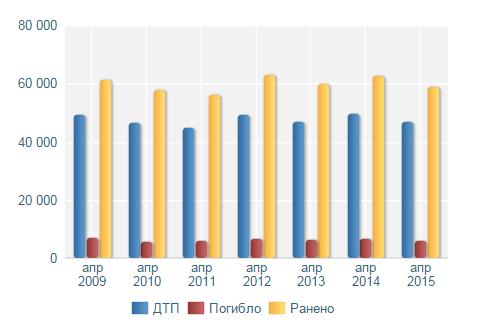 http://cont.ws/uploads/pic/2015/8/%D0%A1%D0%BD%D0%B8%D0%BC%D0%BE%D0%BA1.PNG