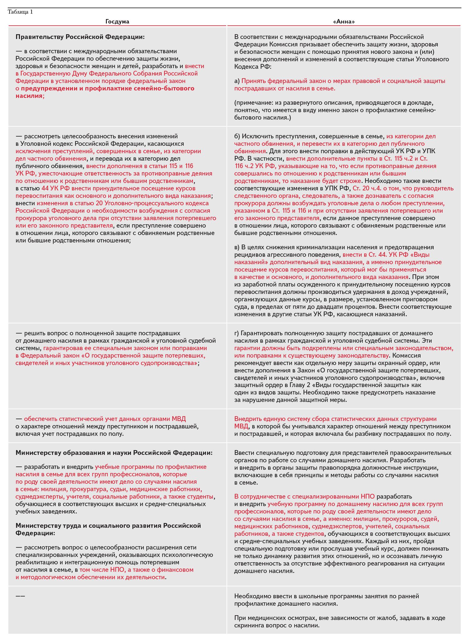 ювенальная юстиция, разрушение семьи, обман Анатомия манипуляции: формирование антисемейных мифов