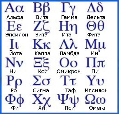 grecheskij-alfavit-tablica%20%281%29.png