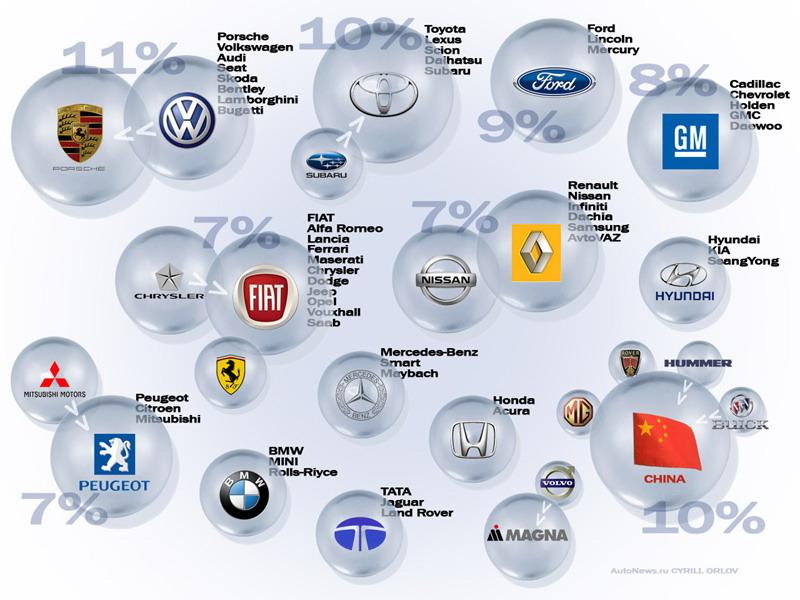 прицепы производителя разница в автомобильных правилах испании и россии бесплатно