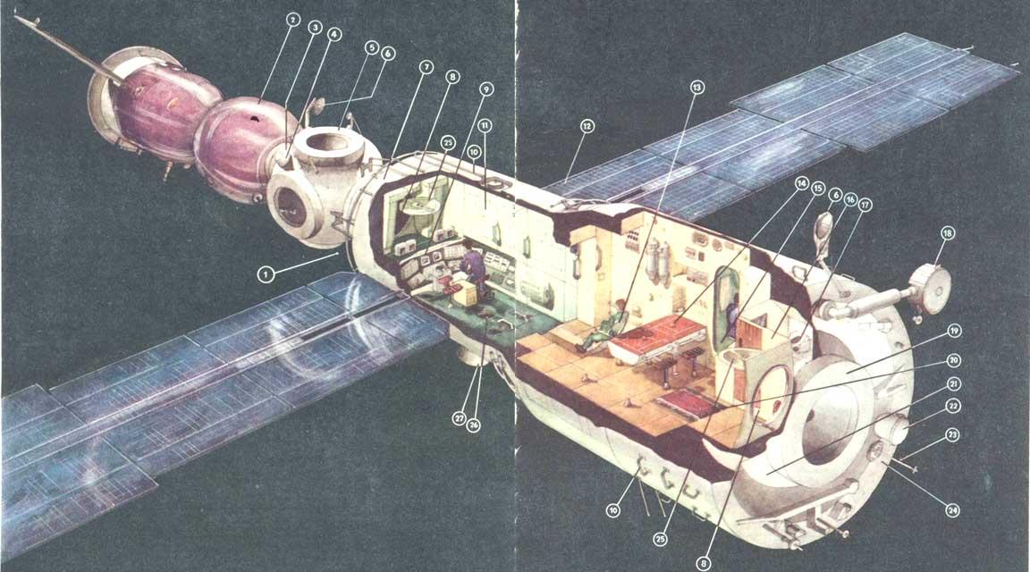 повели их, базовый блок орбитальной станции мир фото вместе краской металла