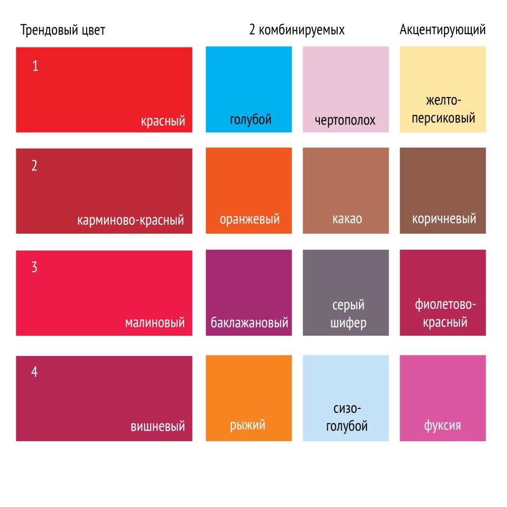Красный цвет с какими цветами сочетается фото