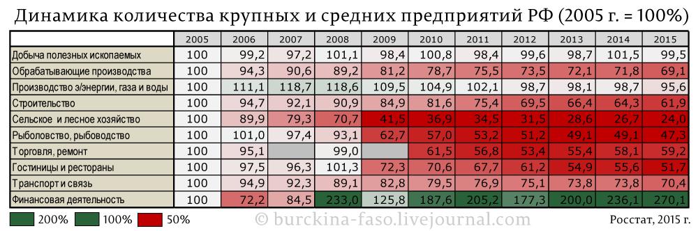 Экономика России: положительные движения. - Страница 4 Wd8G0WCx%5B1%5D