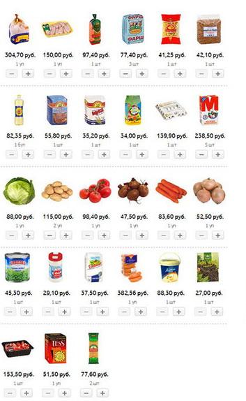 если голодать месяц на сколько можно похудеть