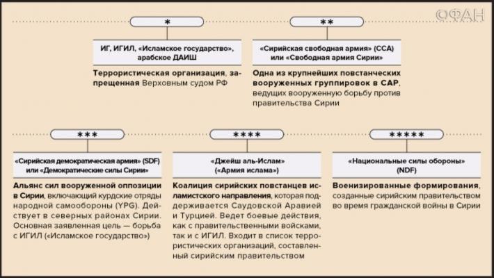 Восточный экспресс банк проблемы 2016 последние новости