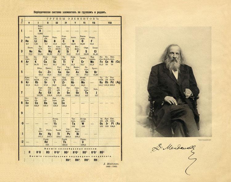 Эфир - Ньютоний. Засекреченные разделы таблицы Менделеева.  Table2%20%282%29