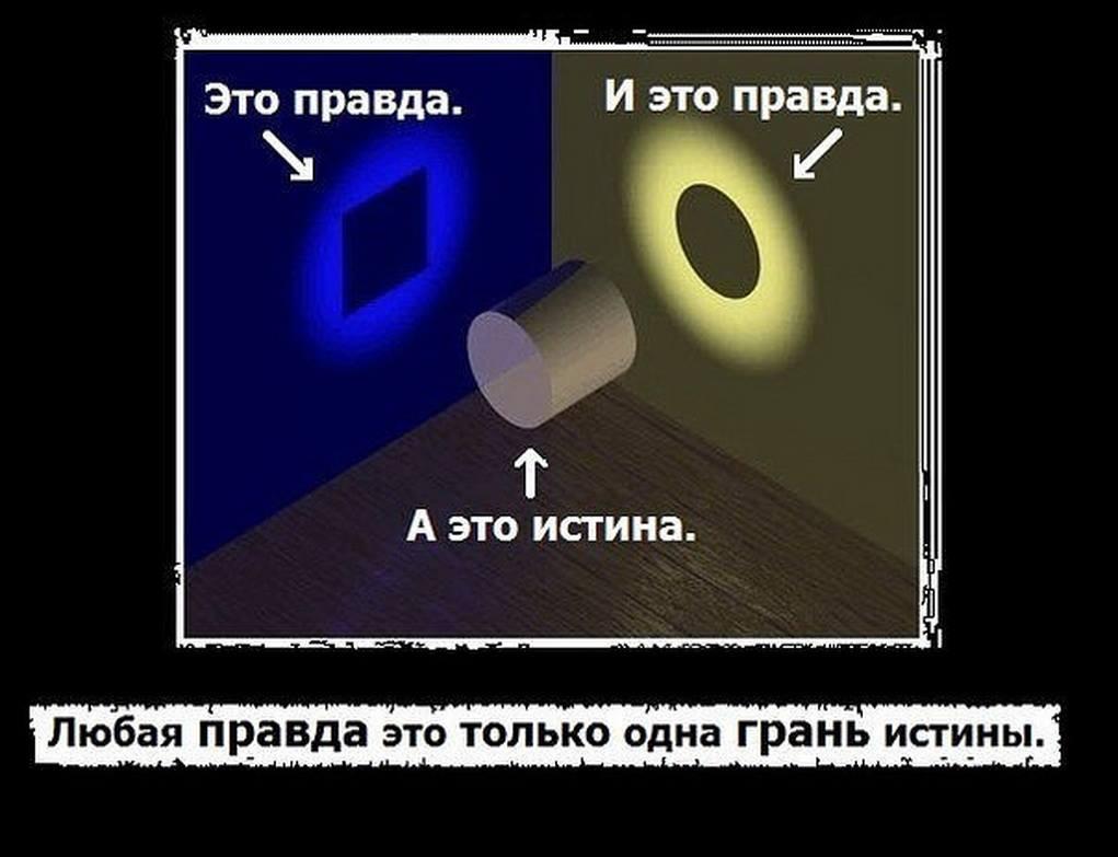 Картинки по запросу истина