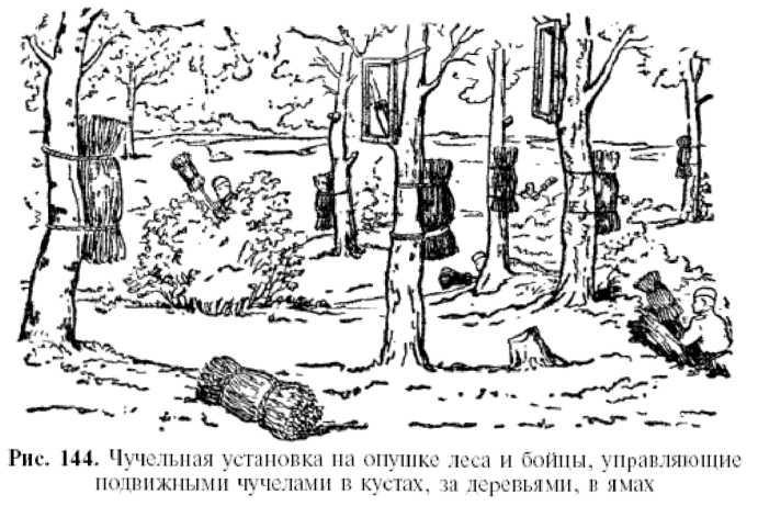 Рисунки русских воинов