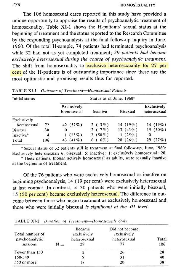 Исследования гомосексуальной ориентации