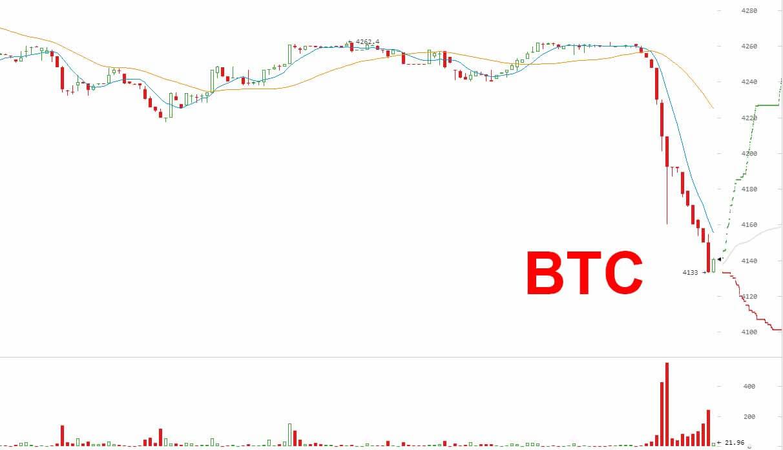 Почему упадет биткоин?