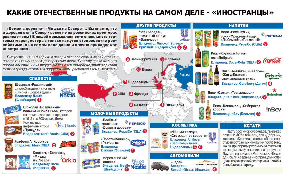 Где Русью и не пахнет. Какие наши продукты на самом деле - «иностранцы»