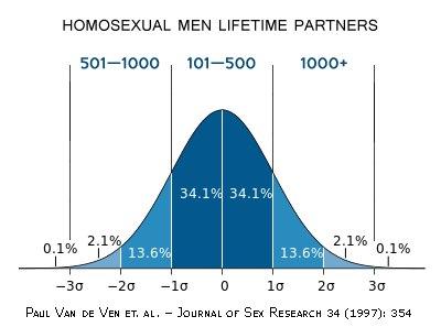 Распознавание гомосексуалиста