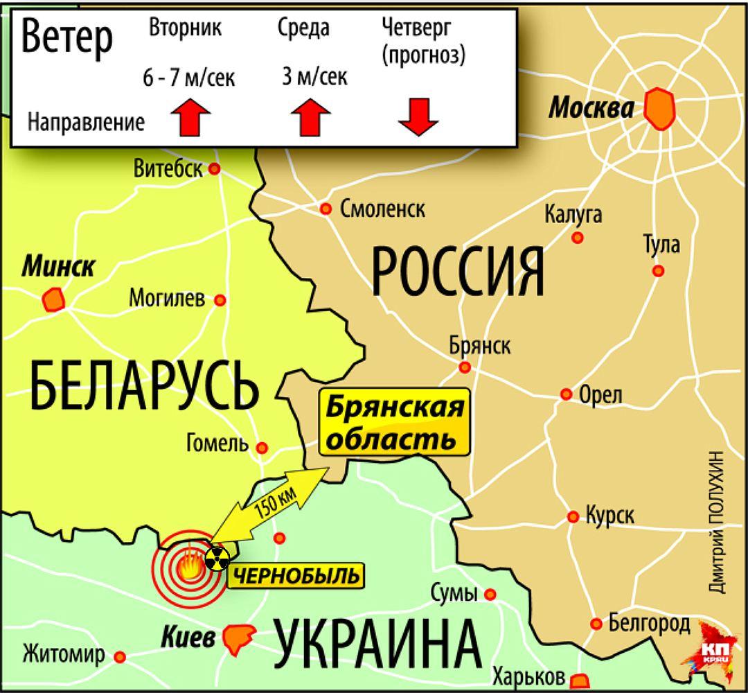 Статус чернобыльца в россии