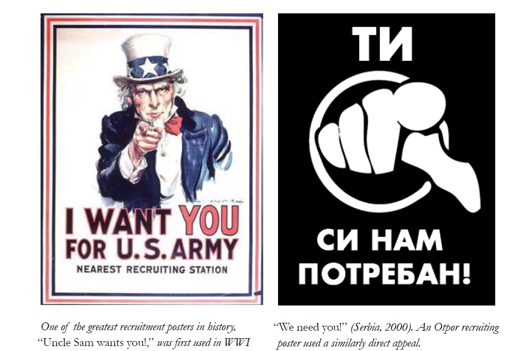 Вербовка сторонников в методических пособиях по «цветным революциям»
