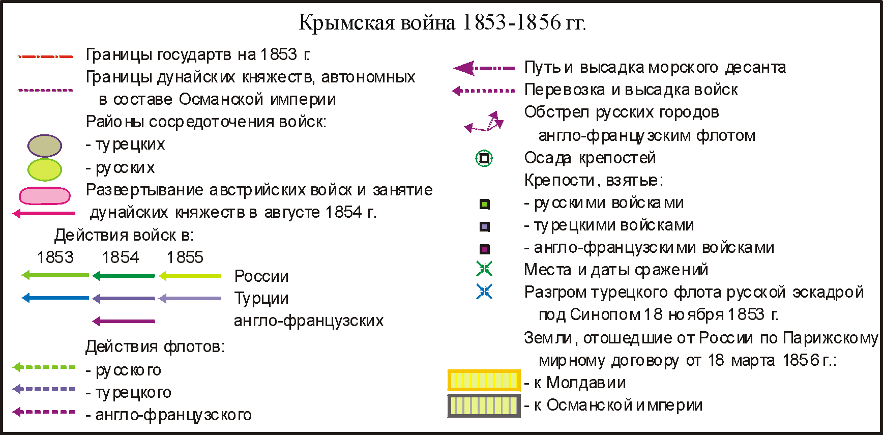 http://cont.ws/uploads/pic/2017/5/Crimean-war-1853-56-legend%20%281%29.png