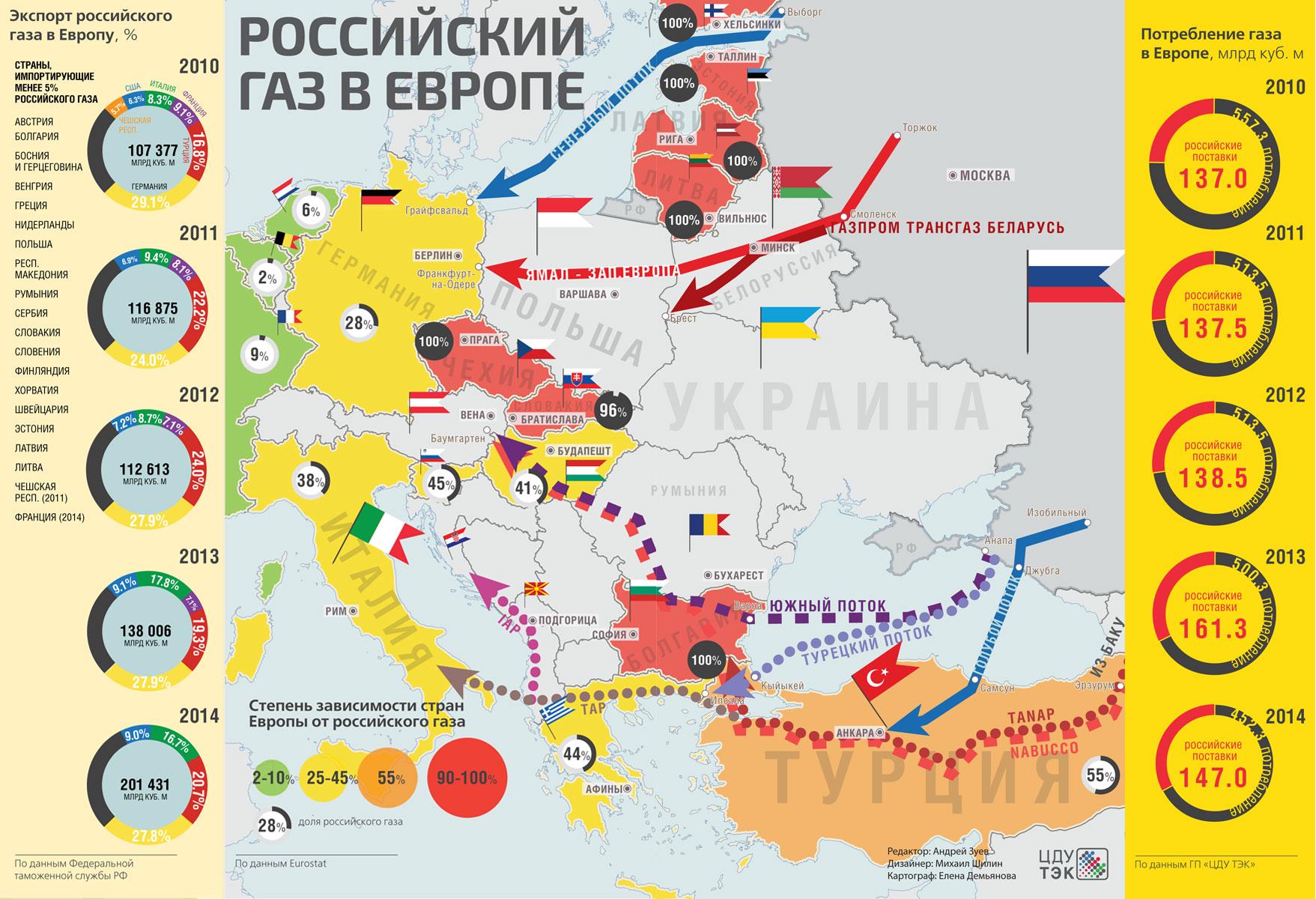 Холодная война закончится к 2020 году