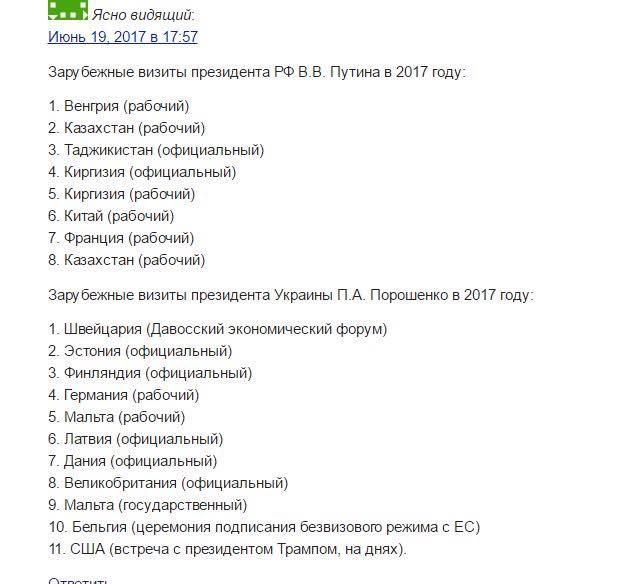 """""""Рашка - фсё"""", а Украина в шоколаде"""