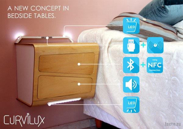 curvilux-tumbochka Обыденные предметы из нашей фантастической реальности - изобретения будущего.