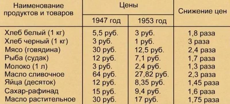 Kruvinas diktatorius Josifas Visarionovičius Džiugašvilis (Stalinas) per šešis pokario metus visiškai užengė vis...