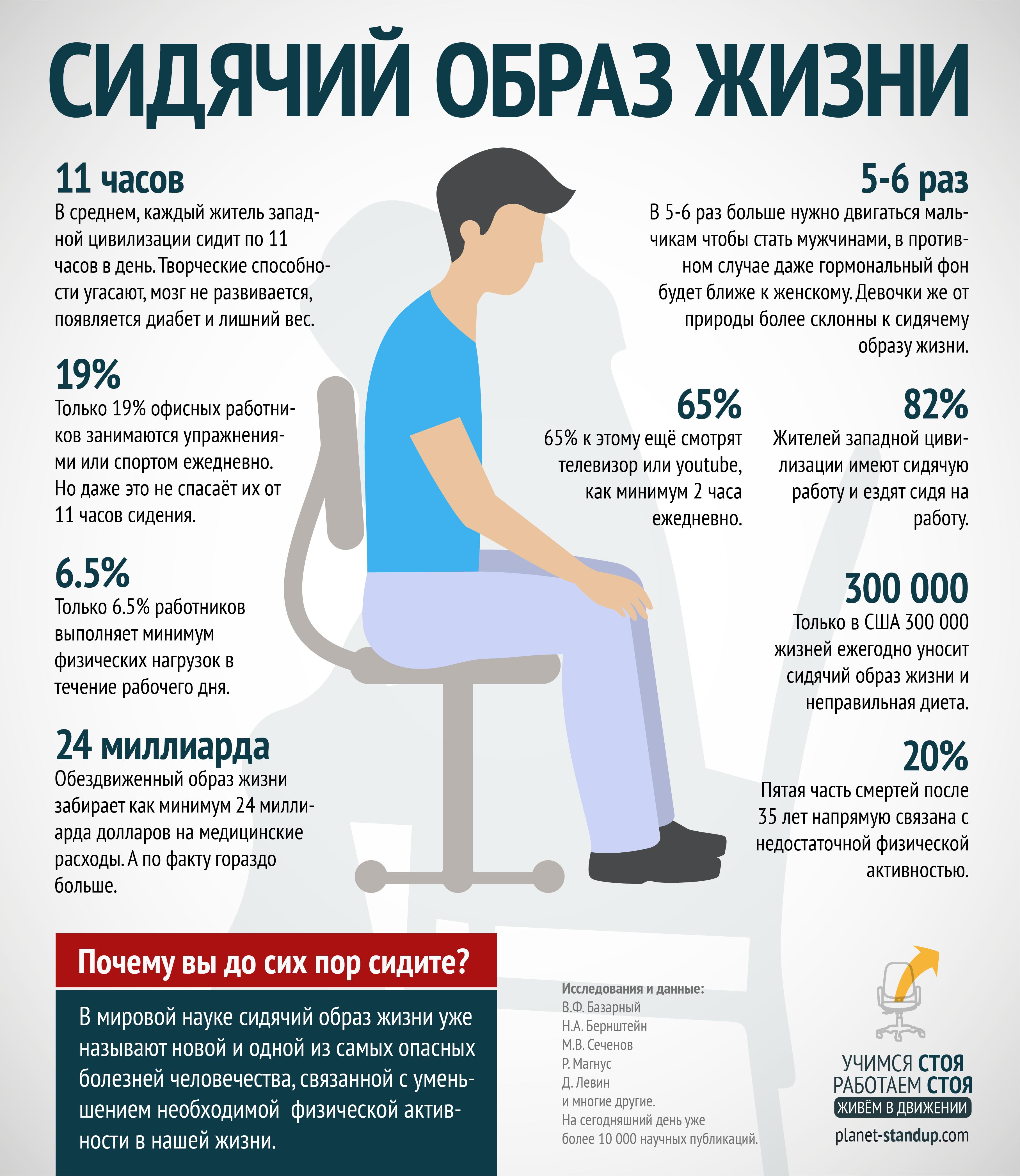 Эвелина хромченко рассказала о диете для тех, кто ведет сидячий.