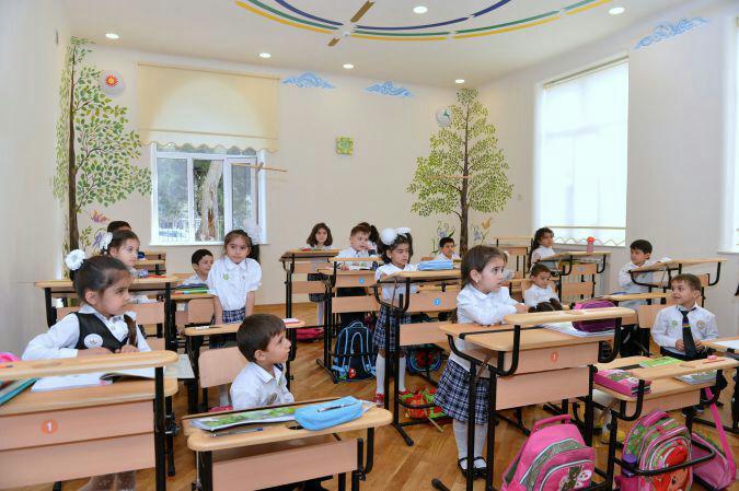 Здоровьесберегающие Базарного технологии в Баку