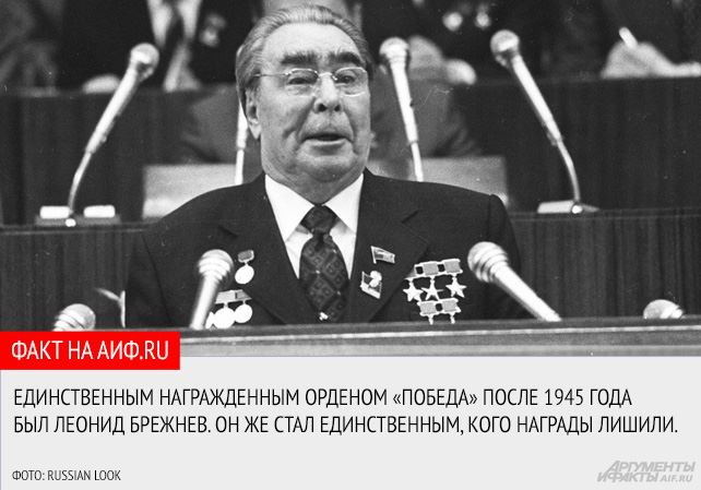 Слава и «Победа». Как учреждались главные ордена Великой Отечественной