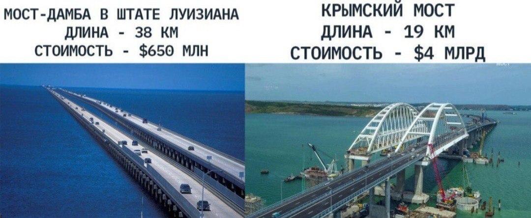 Потрібно терміново почати реконструкцію Шулявського моста, - Поворозник - Цензор.НЕТ 4993