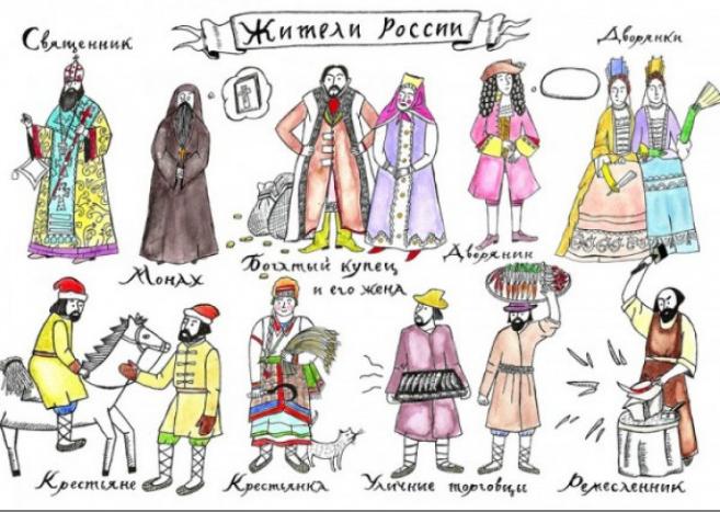 вместе сословия в российской империи картинки пугачева смелом образе