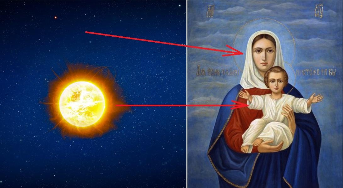 Две иконы Богородицы с младенцем: естественная и рукотворная.