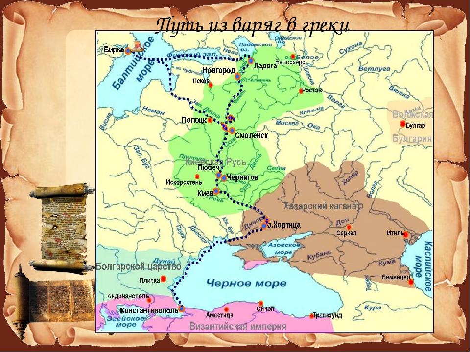 путь из варяг в греки с картинками связано это тем