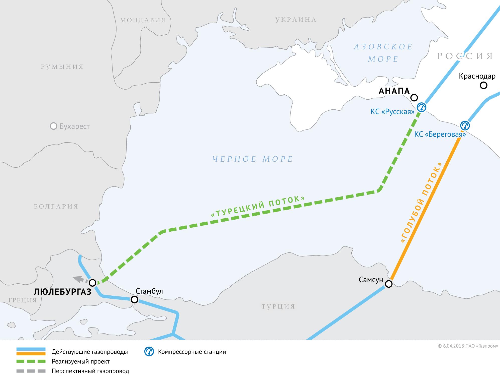 """Обе нитки """"Турецкого потока"""" заполнили газом"""