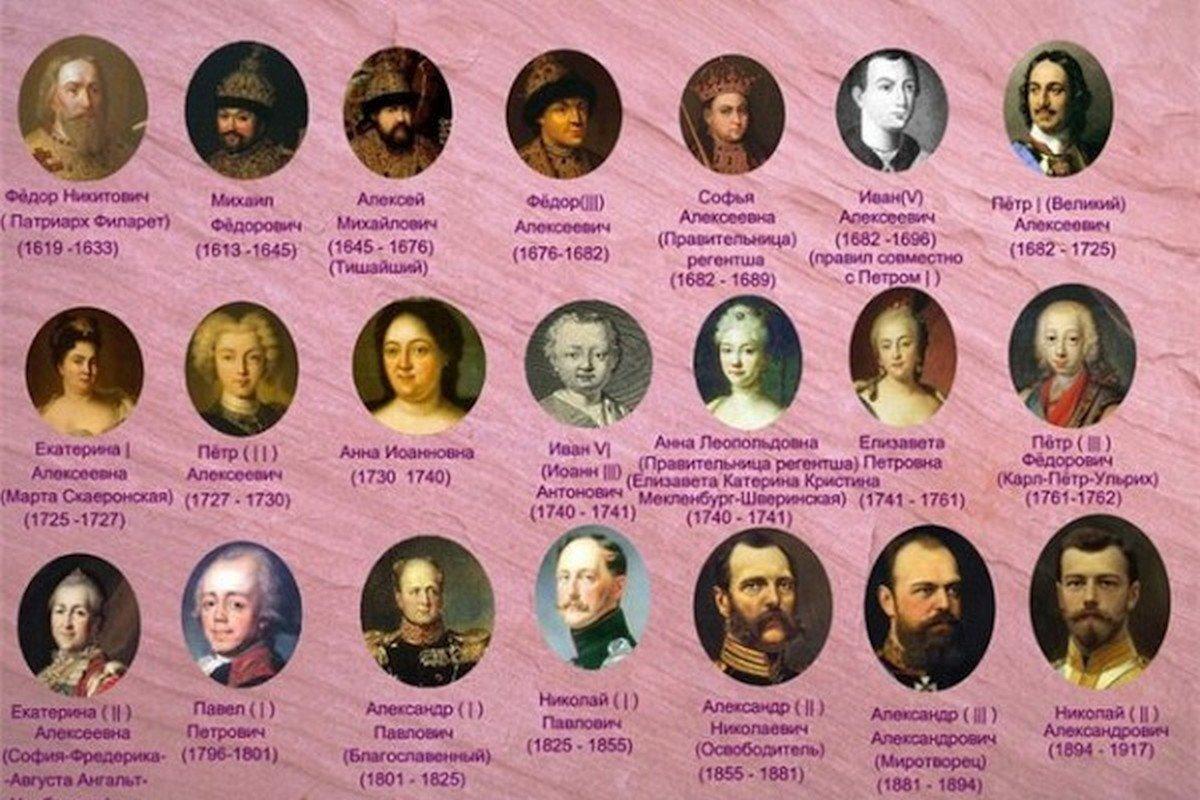 гонках прямой цари россии хронология таблица фото флота
