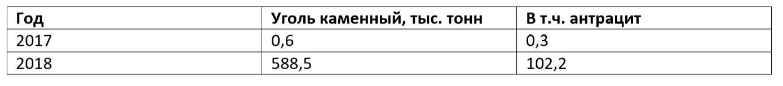 24 февраля 2019 — «Новости Украины» , Киев , Рада , Порошенко , Новости Киева — Итоги Дня