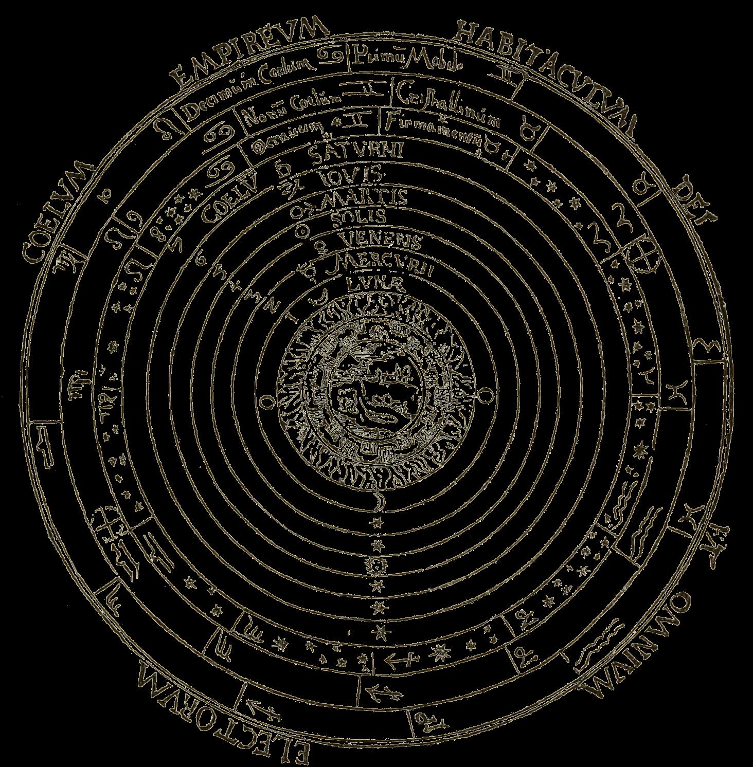 Средневековая концепция строения космоса, полностью соответствующая египетской планетарной модели Птолемея