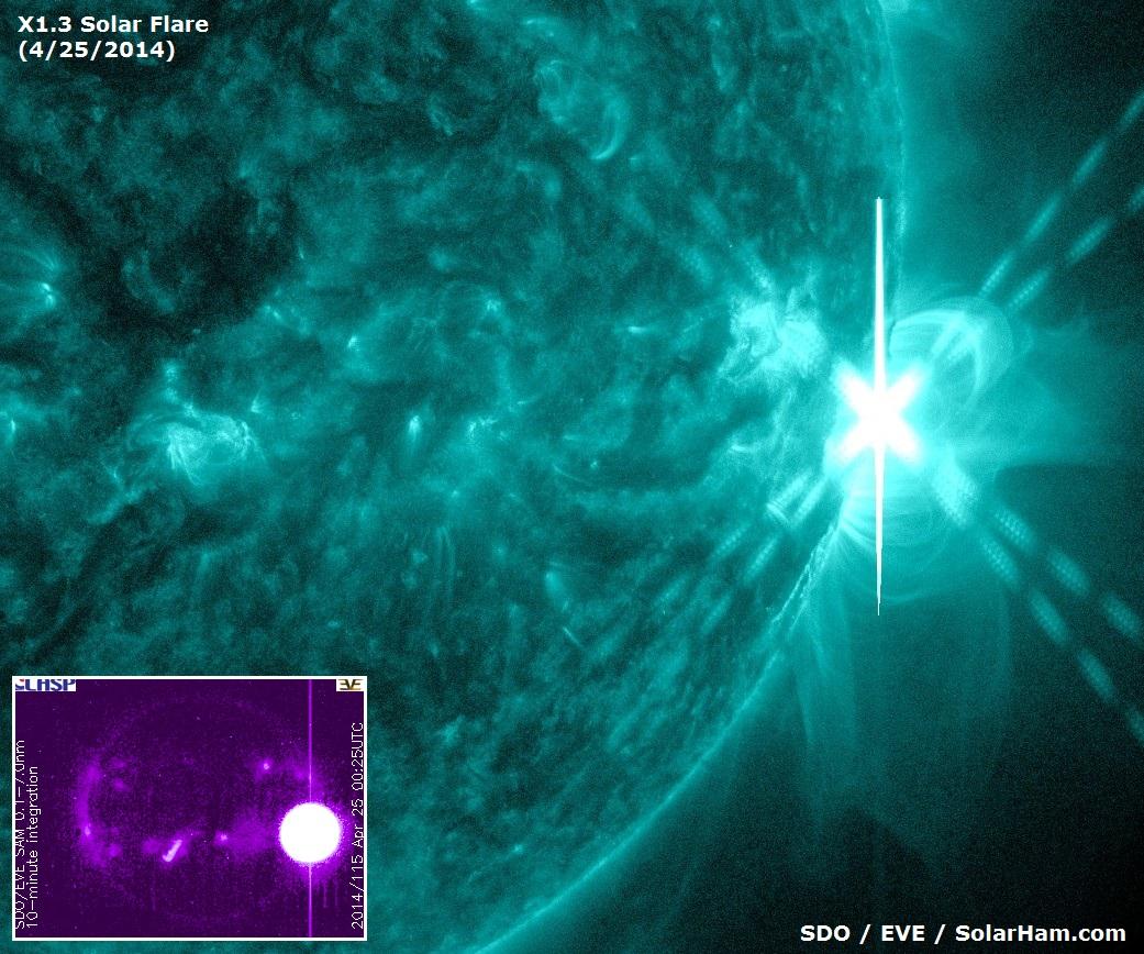 Вспышка класса Х1.3 на Солнце 25 апреля 2014 г.