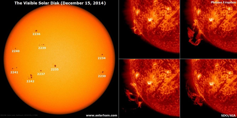 Активность на Солнце 15 декабря 2014 г.