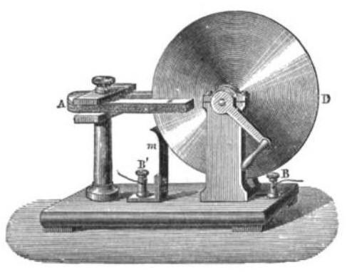 Диск Фарадея, первый униполярный генератор.