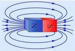 Силовые линии магнитного поля постоянного магнита.