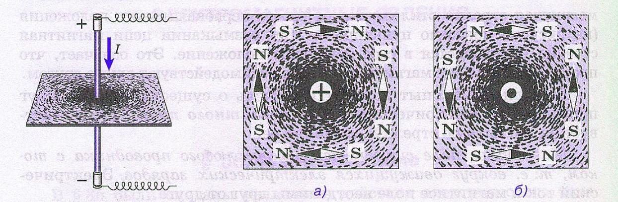 Визуализация магнитного поля, возникающего вокруг прямого провода при действии тока.