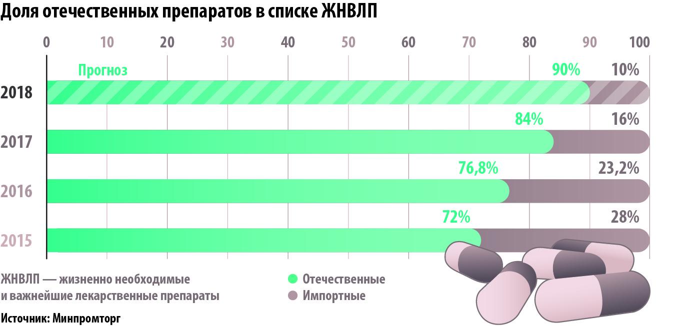 В шаге от экономического апокалипсиса. Перспективы России. АНАЛИТИКА В ЦИФРАХ И ГРАФИКАХ!