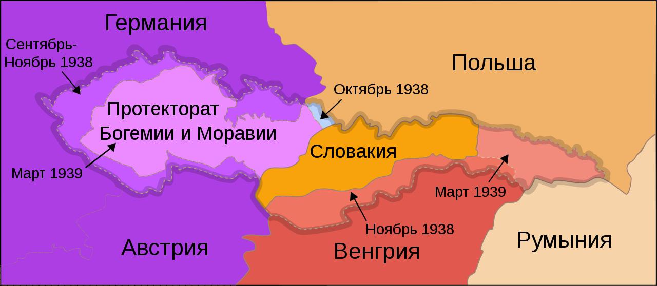 Как Польша начала Вторую Мировую войну