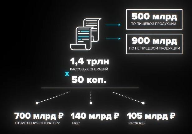 Новый «налог Чемезова-Усманова» для населения 2