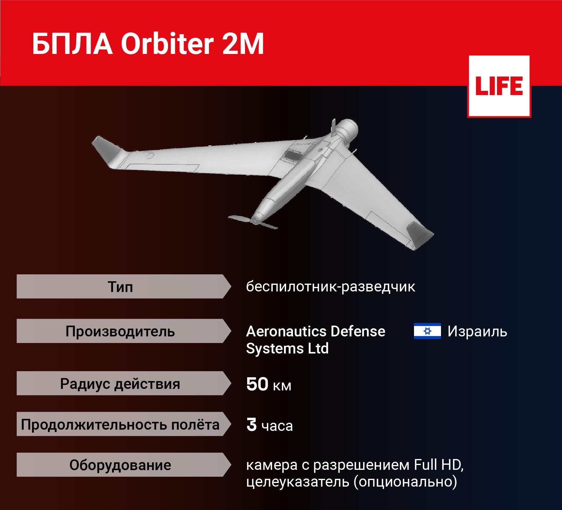 Дрон против танка и летающий камикадзе. Чем Израиль и Турция вооружили Азербайджан 6