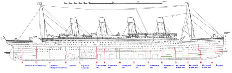 """""""Титаник"""" или Великое наеб...лово. Часть первая. Как надо тонуть"""