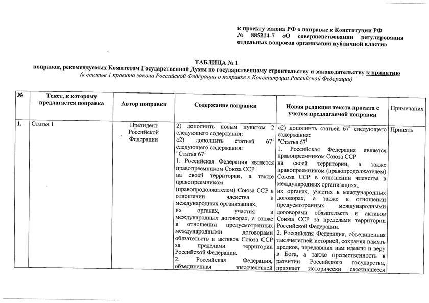 Проблема не снята: родительские организации против ювенальных закладок в Конституцию 7