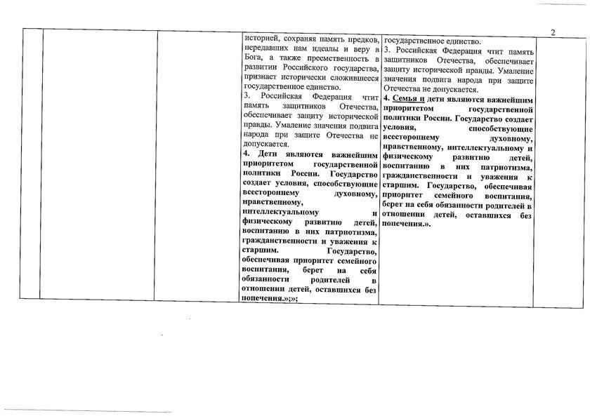 Проблема не снята: родительские организации против ювенальных закладок в Конституцию 8