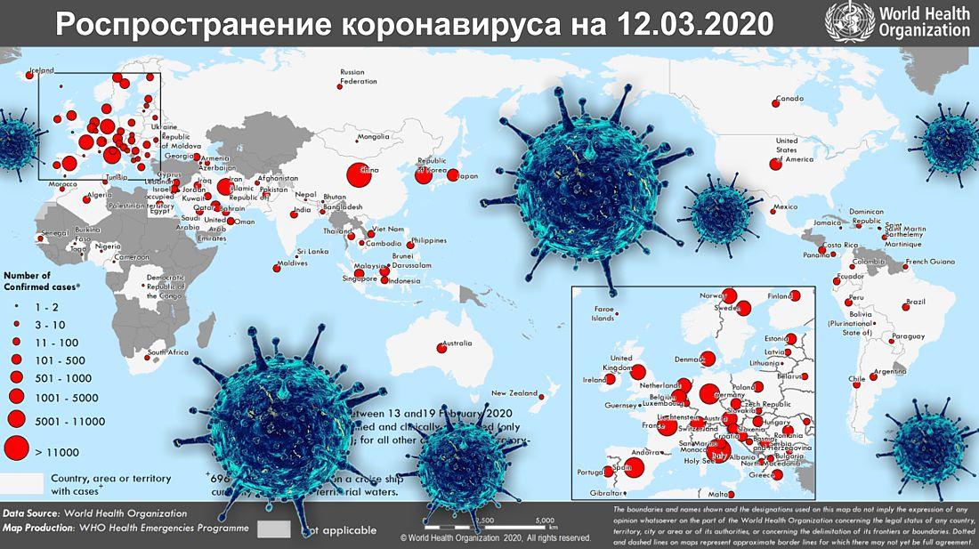 Ручное управление в России и коронавирус